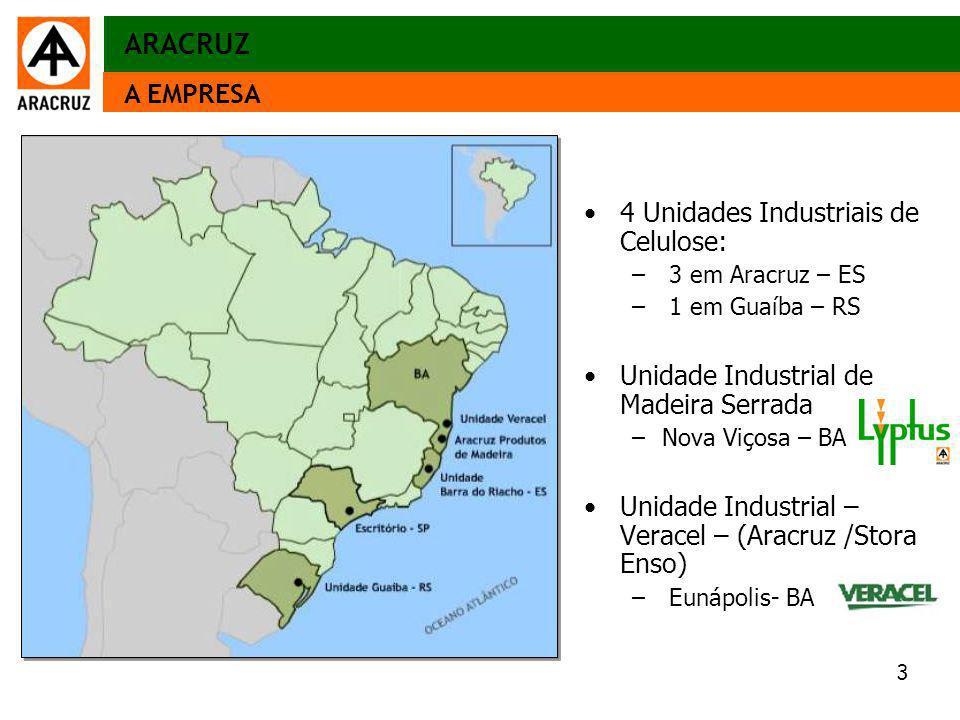 3 Aspectos econômicos 4 Unidades Industriais de Celulose: – 3 em Aracruz – ES – 1 em Guaíba – RS Unidade Industrial de Madeira Serrada –Nova Viçosa –