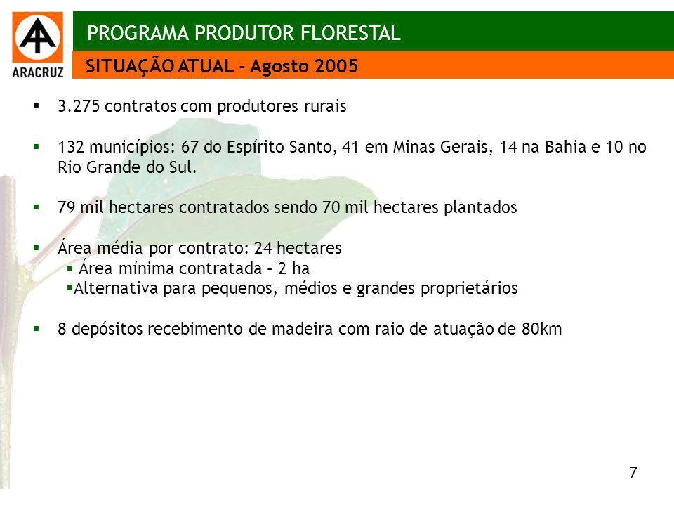 7 Aspectos econômicos 3.275 contratos com produtores rurais 132 municípios: 67 do Espírito Santo, 41 em Minas Gerais, 14 na Bahia e 10 no Rio Grande d
