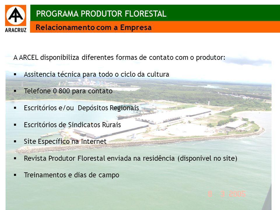 8 Aspectos econômicos A ARCEL disponibiliza diferentes formas de contato com o produtor: Assitencia técnica para todo o ciclo da cultura Telefone 0 80