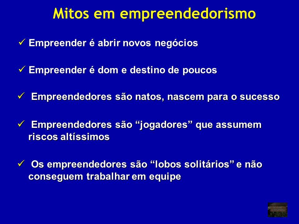 empreendedorismo Mitos em empreendedorismo Empreender é dom e destino de poucos Empreender é dom e destino de poucos Empreender é abrir novos negócios