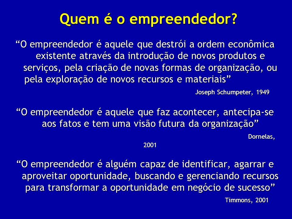 Quem é o empreendedor? O empreendedor é aquele que destrói a ordem econômica existente através da introdução de novos produtos e serviços, pela criaçã