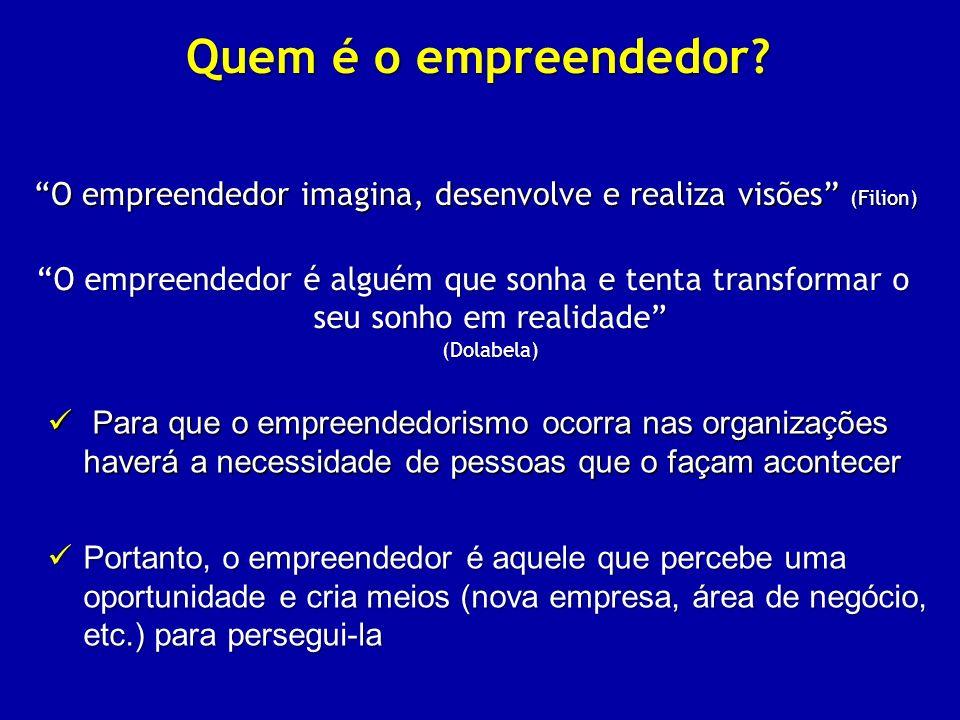 Quem é o empreendedor? O empreendedor imagina, desenvolve e realiza visões (Filion) O empreendedor é alguém que sonha e tenta transformar o seu sonho