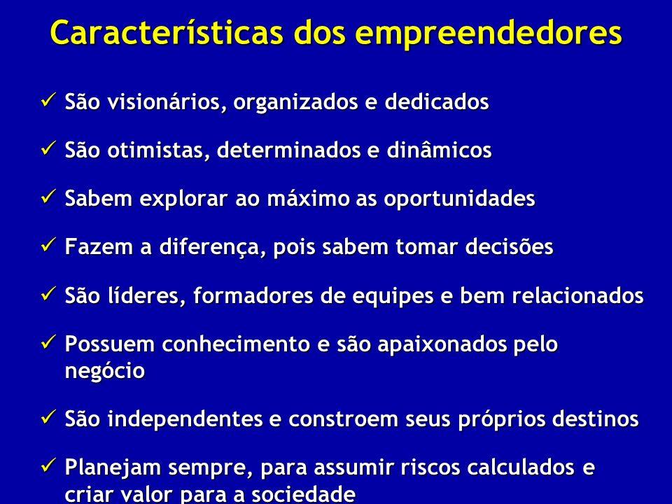 Características dos empreendedores São visionários, organizados e dedicados São visionários, organizados e dedicados São otimistas, determinados e din