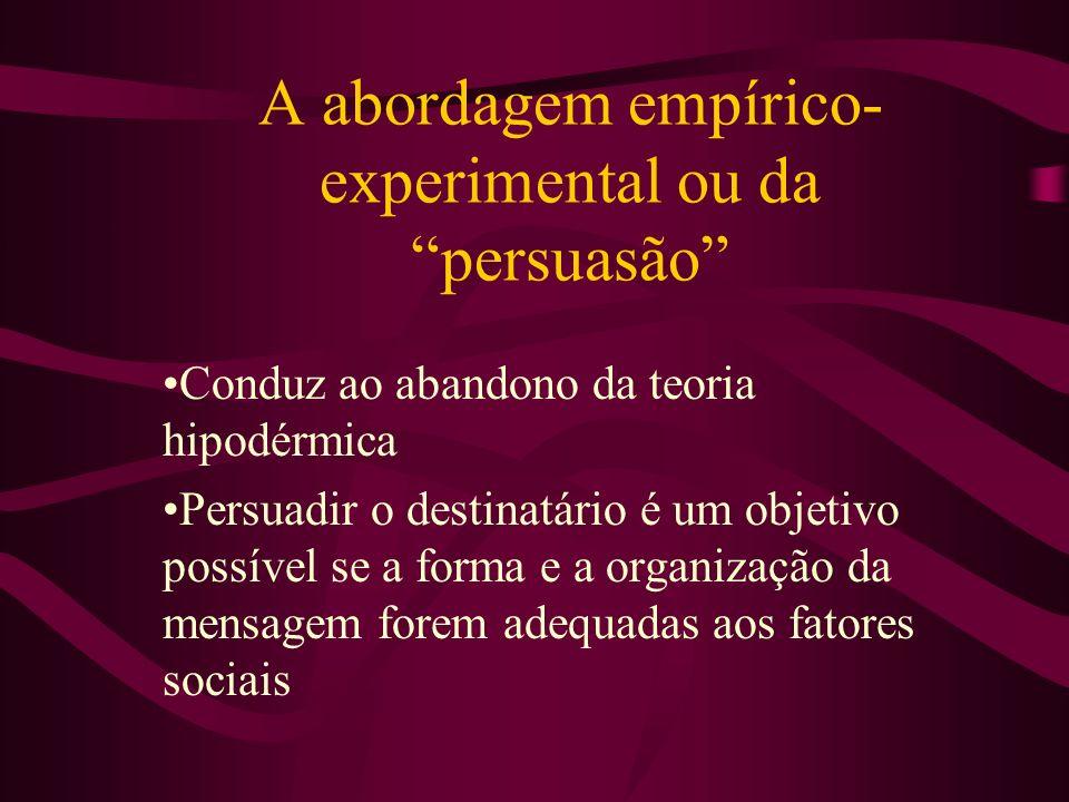 A abordagem empírico- experimental ou da persuasão Conduz ao abandono da teoria hipodérmica Persuadir o destinatário é um objetivo possível se a forma