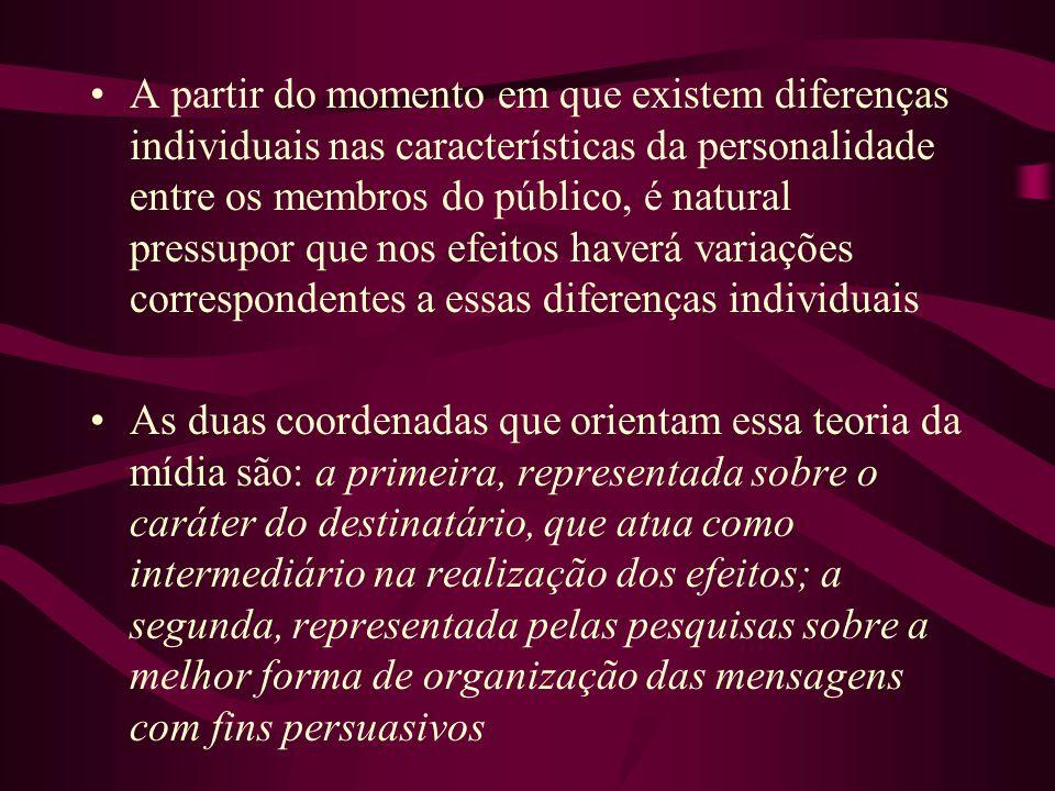 A partir do momento em que existem diferenças individuais nas características da personalidade entre os membros do público, é natural pressupor que no