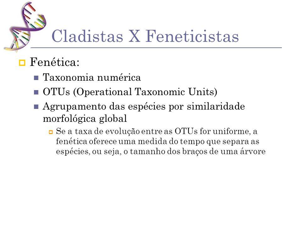 Cladistas X Feneticistas Fenética: Taxonomia numérica OTUs (Operational Taxonomic Units) Agrupamento das espécies por similaridade morfológica global