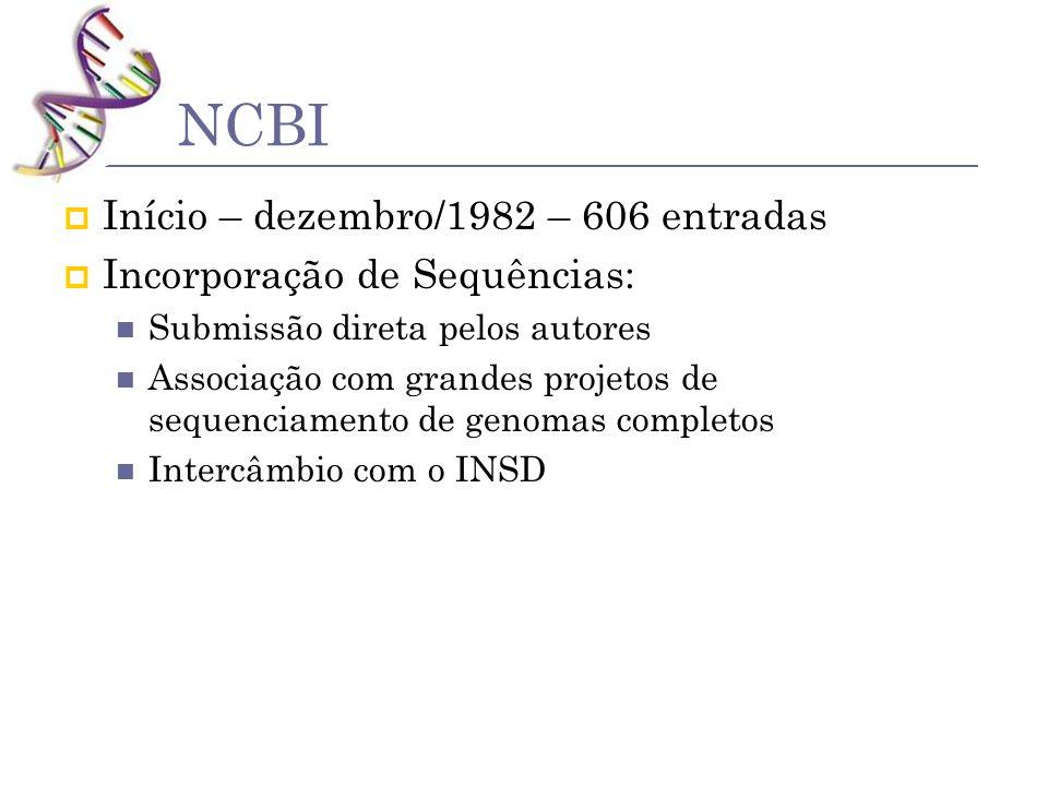 NCBI Início – dezembro/1982 – 606 entradas Incorporação de Sequências: Submissão direta pelos autores Associação com grandes projetos de sequenciament
