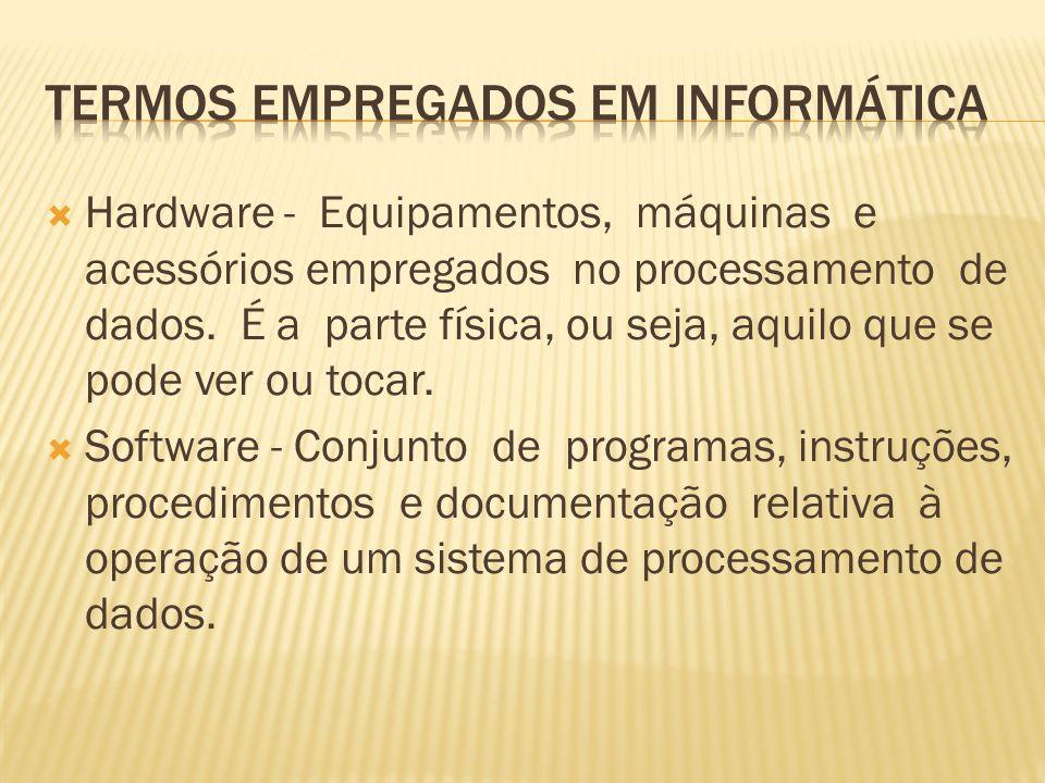 Dispositivo eletrônico que recebe dados, processa os dados e fornece como saídas as informações.