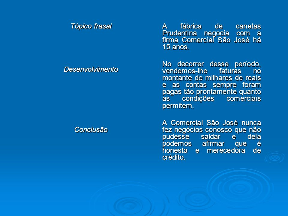 Tópico frasal DesenvolvimentoConclusão A fábrica de canetas Prudentina negocia com a firma Comercial São José há 15 anos. No decorrer desse período, v
