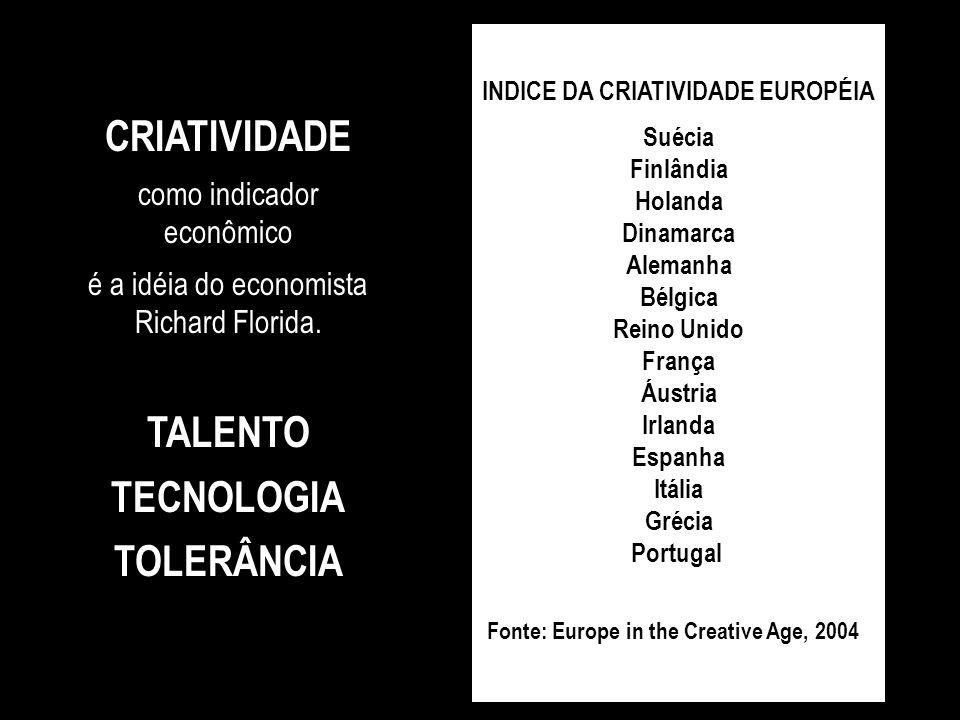 ? INOVAÇÃO NA INDÚSTRIA BRASILEIRA 1,7% adota iniciativas de inovação e diferenciação 25,9% faturamento industrial no país 13,2% emprego gerado no set