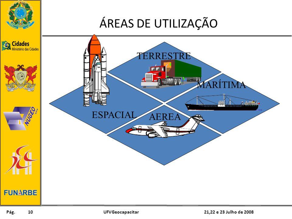 Pág. 21,22 e 23 Julho de 2008UFVGeocapacitar10 ÁREAS DE UTILIZAÇÃO ESPACIAL MARÍTIMA AEREA TERRESTRE