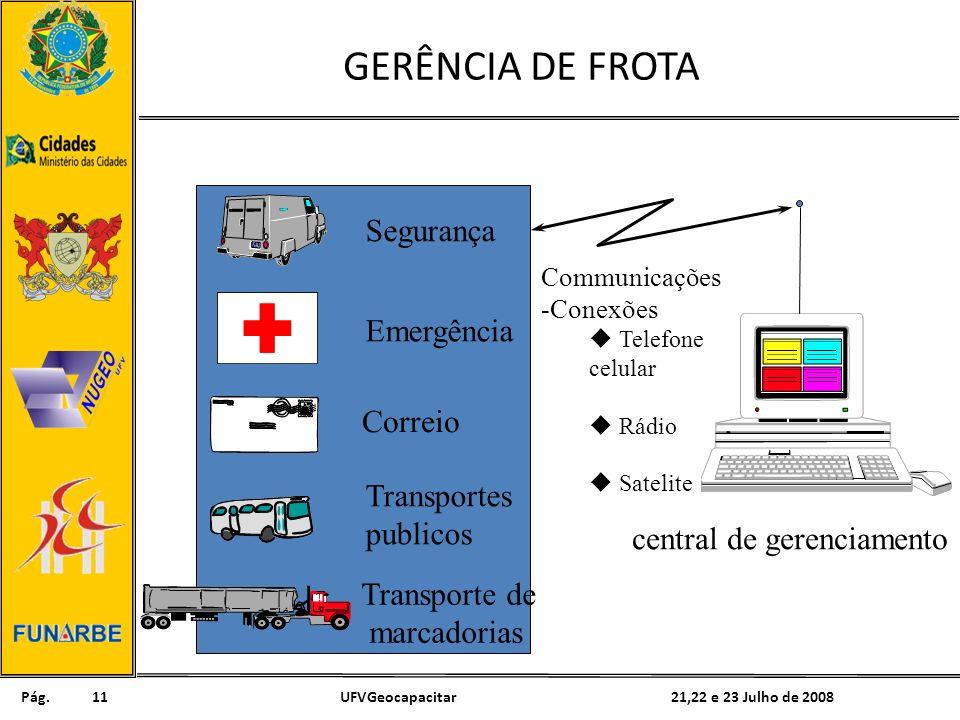 Pág. 21,22 e 23 Julho de 2008UFVGeocapacitar11 GERÊNCIA DE FROTA Segurança Emergência Correio Transportes publicos Transporte de marcadorias Communica
