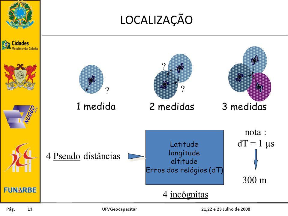 Pág. 21,22 e 23 Julho de 2008UFVGeocapacitar13 LOCALIZAÇÃO Latitude longitude altitude Erros dos relógios (dT) 4 Pseudo distâncias 4 incógnitas nota :