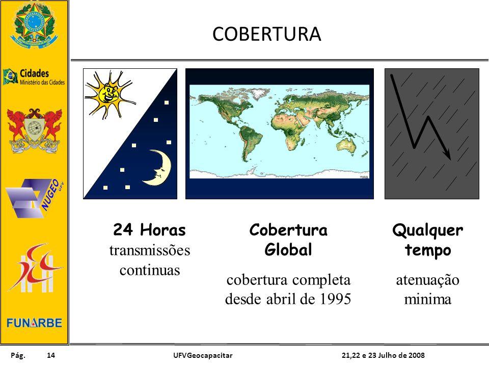 Pág. 21,22 e 23 Julho de 2008UFVGeocapacitar14 COBERTURA 24 Horas transmissões continuas Cobertura Global cobertura completa desde abril de 1995 Qualq
