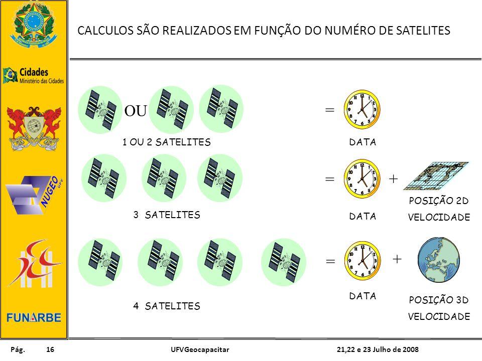 Pág. 21,22 e 23 Julho de 2008UFVGeocapacitar16 CALCULOS SÃO REALIZADOS EM FUNÇÃO DO NUMÉRO DE SATELITES OU = + = = Z YX 1 OU 2 SATELITES 3 SATELITES 4