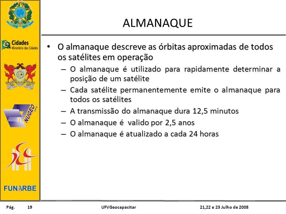 Pág. 21,22 e 23 Julho de 2008UFVGeocapacitar19 ALMANAQUE O almanaque descreve as órbitas aproximadas de todos os satélites em operação O almanaque des