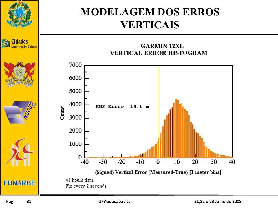 Pág. 21,22 e 23 Julho de 2008UFVGeocapacitar31 MODELAGEM DOS ERROS VERTICAIS