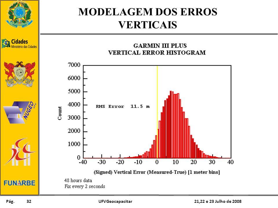 Pág. 21,22 e 23 Julho de 2008UFVGeocapacitar32 MODELAGEM DOS ERROS VERTICAIS