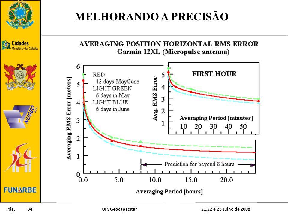 Pág. 21,22 e 23 Julho de 2008UFVGeocapacitar34 MELHORANDO A PRECISÃO