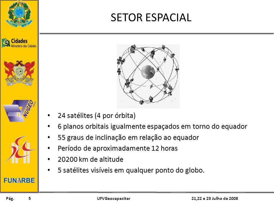 Pág. 21,22 e 23 Julho de 2008UFVGeocapacitar5 SETOR ESPACIAL 24 satélites (4 por órbita) 24 satélites (4 por órbita) 6 planos orbitais igualmente espa