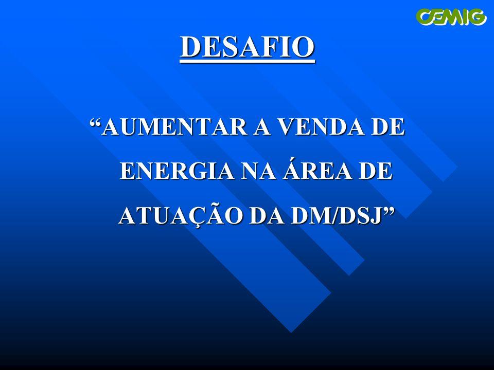 DESAFIO AUMENTAR A VENDA DE ENERGIA NA ÁREA DE ATUAÇÃO DA DM/DSJ
