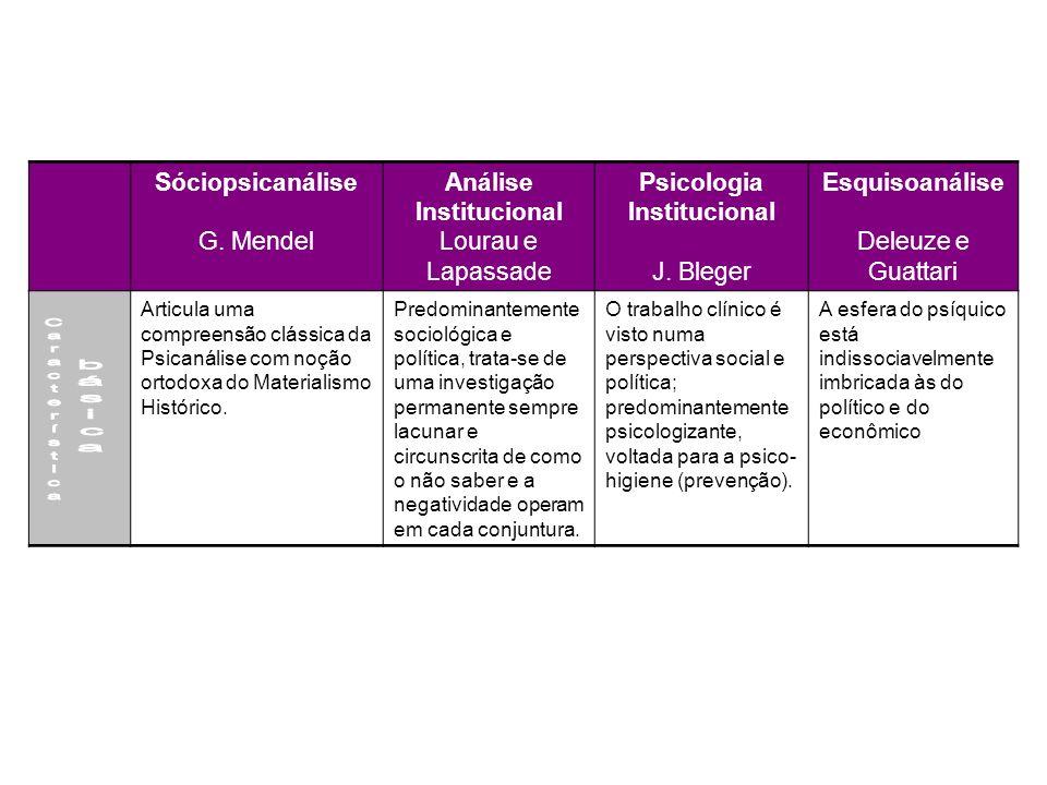 Sóciopsicanálise G. Mendel Análise Institucional Lourau e Lapassade Psicologia Institucional J. Bleger Esquisoanálise Deleuze e Guattari Articula uma