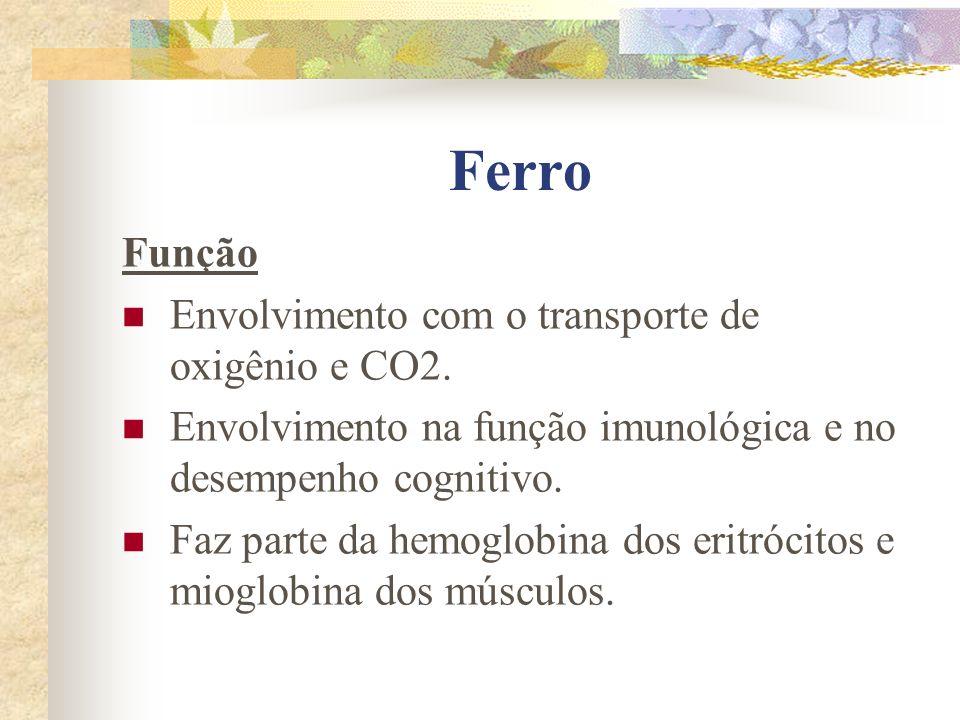 Ferro Função Envolvimento com o transporte de oxigênio e CO2. Envolvimento na função imunológica e no desempenho cognitivo. Faz parte da hemoglobina d