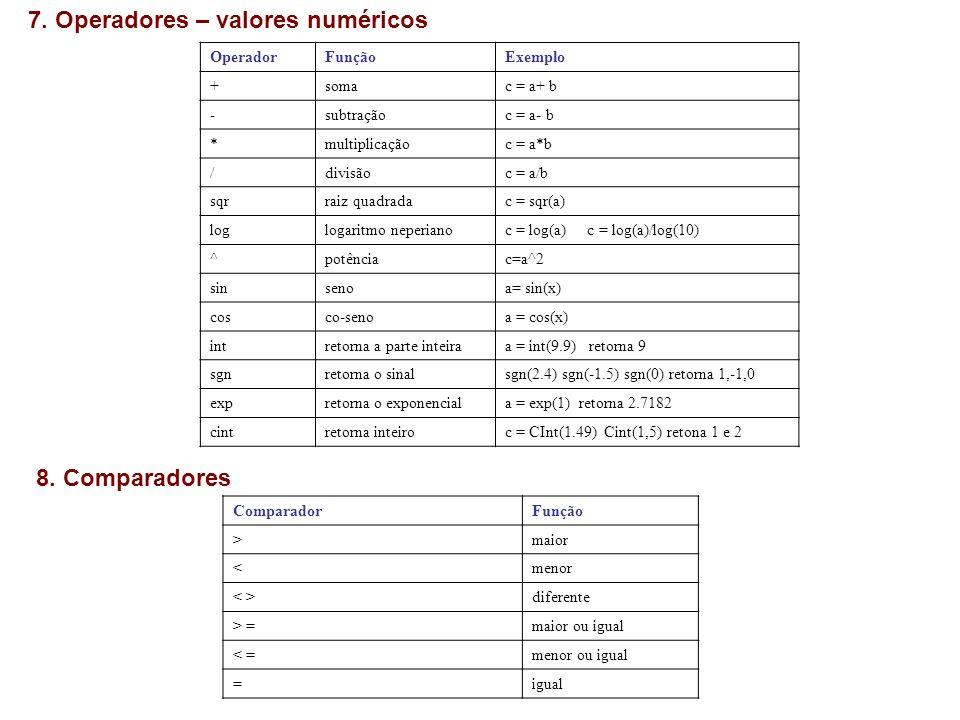 7. Operadores – valores numéricos OperadorFunçãoExemplo +somac = a+ b -subtraçãoc = a- b *multiplicaçãoc = a*b /divisãoc = a/b sqrraiz quadradac = sqr