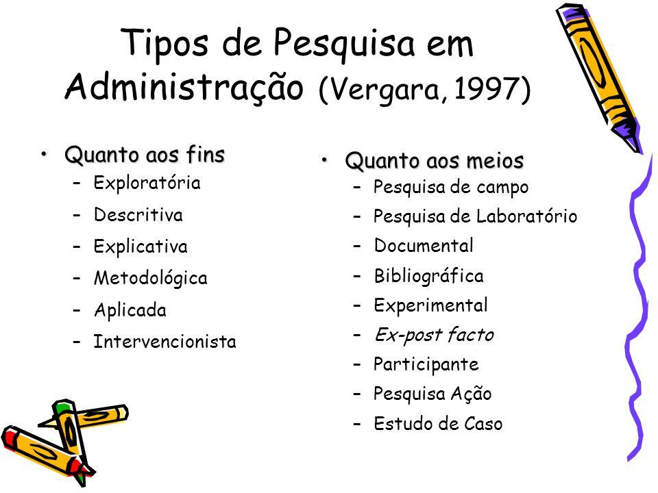 Tipos de Pesquisa em Administração (Vergara, 1997) Quanto aos finsQuanto aos fins –Exploratória –Descritiva –Explicativa –Metodológica –Aplicada –Inte
