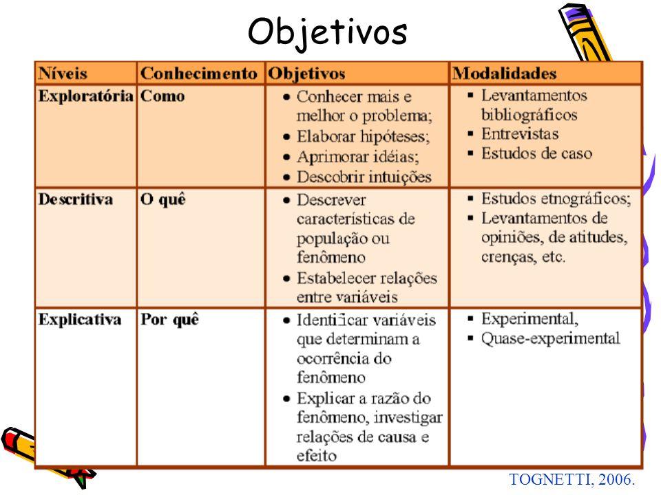 Objetivos TOGNETTI, 2006.