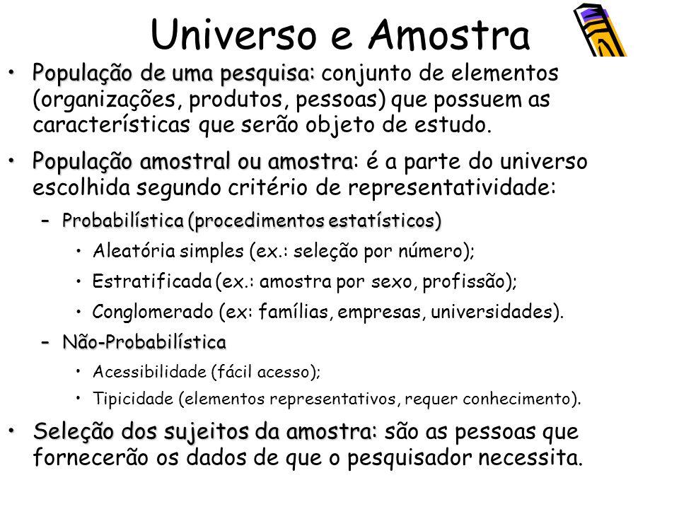 Universo e Amostra População de uma pesquisa:População de uma pesquisa: conjunto de elementos (organizações, produtos, pessoas) que possuem as caracte