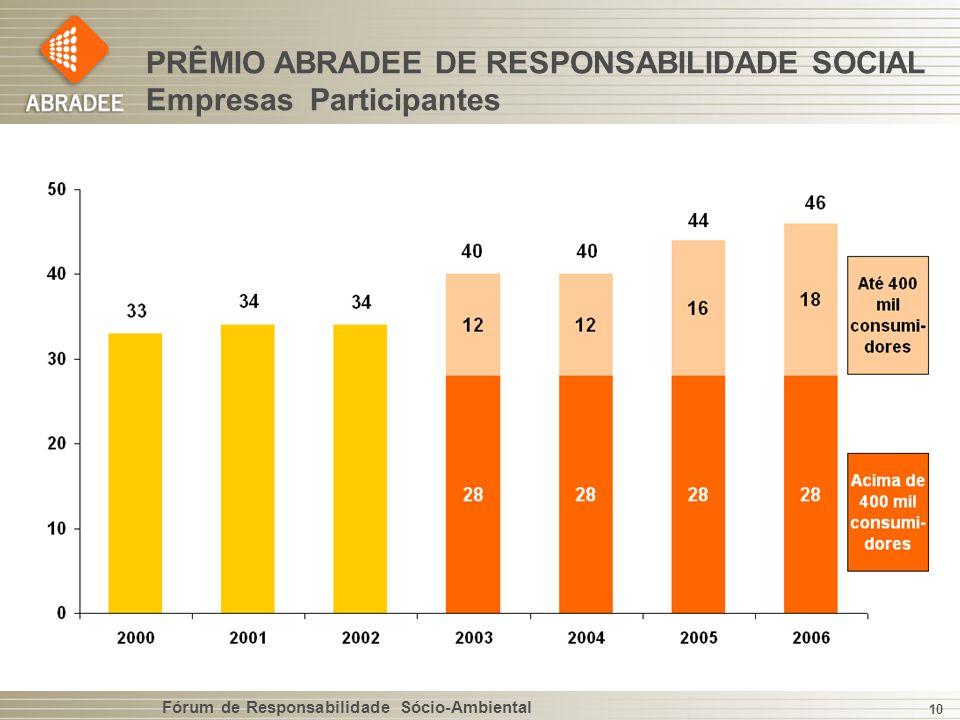 Fórum de Responsabilidade Sócio-Ambiental 10 PRÊMIO ABRADEE DE RESPONSABILIDADE SOCIAL Empresas Participantes