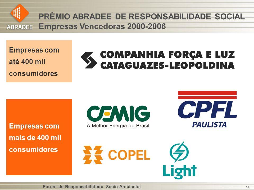Fórum de Responsabilidade Sócio-Ambiental 11 PRÊMIO ABRADEE DE RESPONSABILIDADE SOCIAL Empresas Vencedoras 2000-2006 Empresas com até 400 mil consumidores Empresas com mais de 400 mil consumidores
