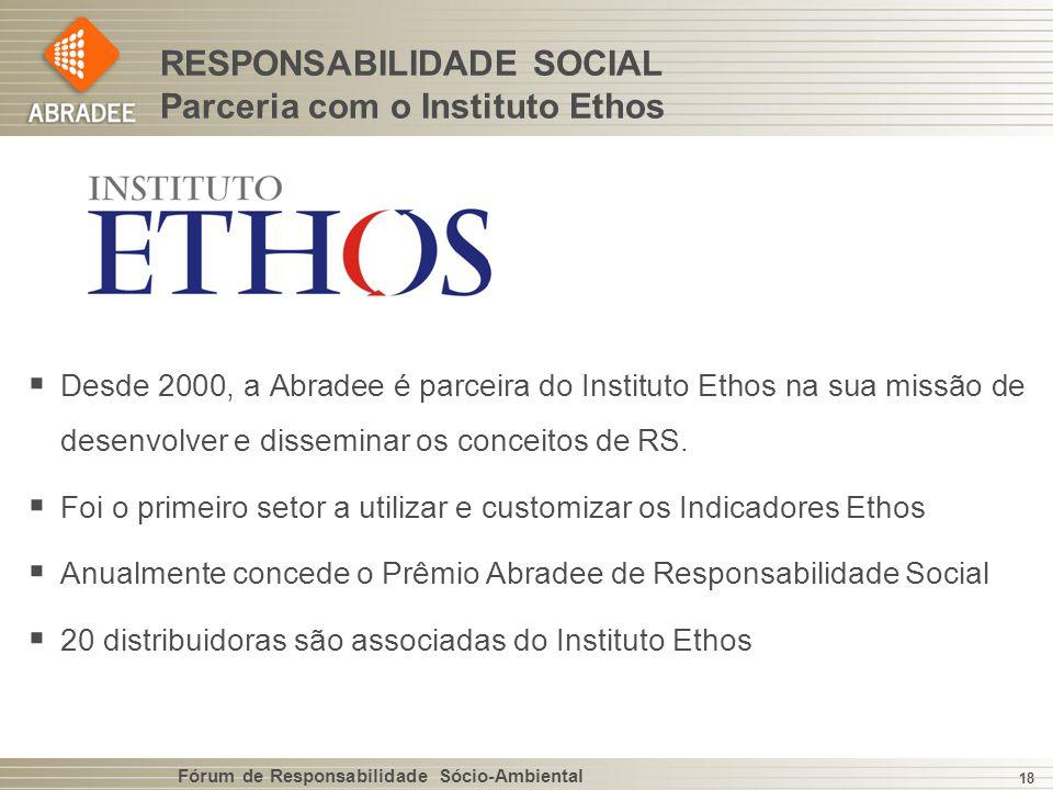 Fórum de Responsabilidade Sócio-Ambiental 18 RESPONSABILIDADE SOCIAL Parceria com o Instituto Ethos Desde 2000, a Abradee é parceira do Instituto Ethos na sua missão de desenvolver e disseminar os conceitos de RS.