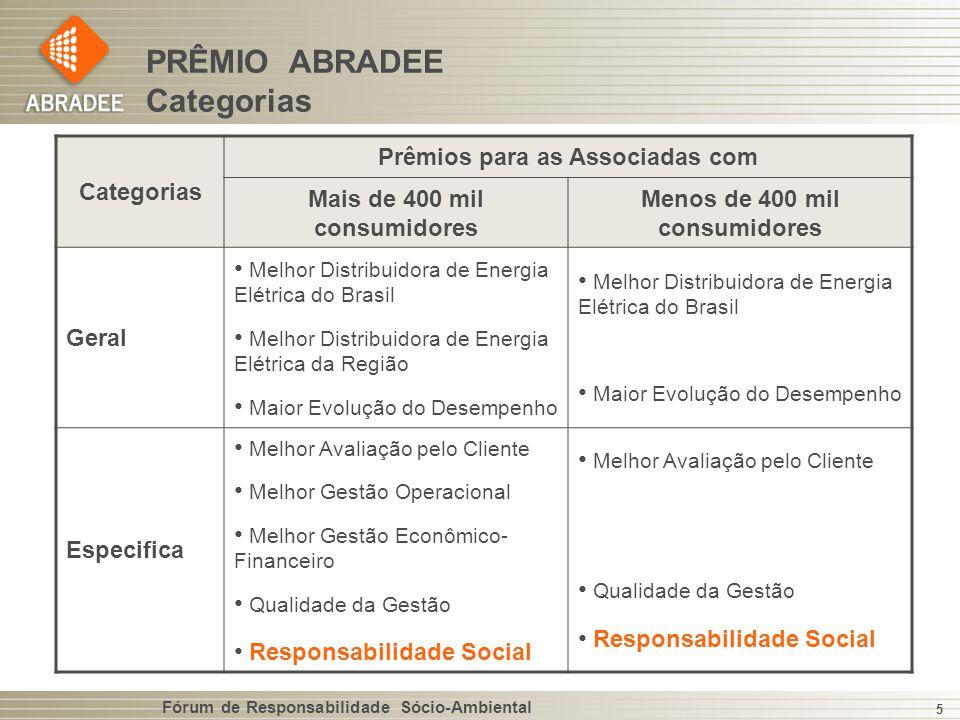 Fórum de Responsabilidade Sócio-Ambiental 5 PRÊMIO ABRADEE Categorias Categorias Prêmios para as Associadas com Mais de 400 mil consumidores Menos de 400 mil consumidores Geral Melhor Distribuidora de Energia Elétrica do Brasil Melhor Distribuidora de Energia Elétrica da Região Maior Evolução do Desempenho Melhor Distribuidora de Energia Elétrica do Brasil Maior Evolução do Desempenho Especifica Melhor Avaliação pelo Cliente Melhor Gestão Operacional Melhor Gestão Econômico- Financeiro Qualidade da Gestão Responsabilidade Social Melhor Avaliação pelo Cliente Qualidade da Gestão Responsabilidade Social