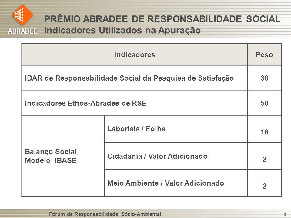 Fórum de Responsabilidade Sócio-Ambiental 7 PRÊMIO ABRADEE DE RESPONSABILIDADE SOCIAL Atributos do IDAR de Responsabilidade Social (Pesquisa de Satisfação feita pela VOX no mês de março) 1.
