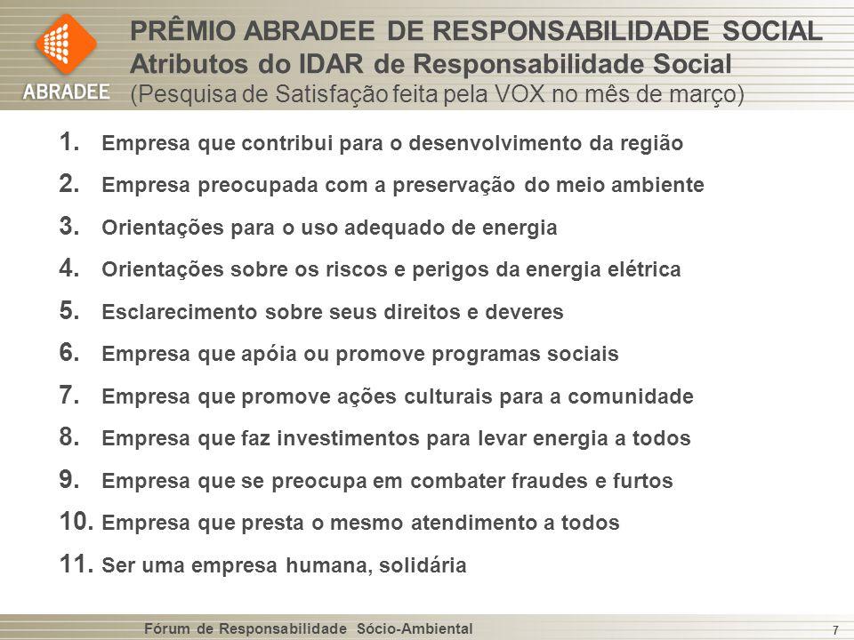 Fórum de Responsabilidade Sócio-Ambiental 28 SATISFAÇÃO DO CLIENTE Empresa Preocupada com a Preservação do Meio Ambiente Tx Cresc.