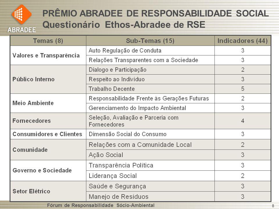 Fórum de Responsabilidade Sócio-Ambiental 8 PRÊMIO ABRADEE DE RESPONSABILIDADE SOCIAL Questionário Ethos-Abradee de RSE