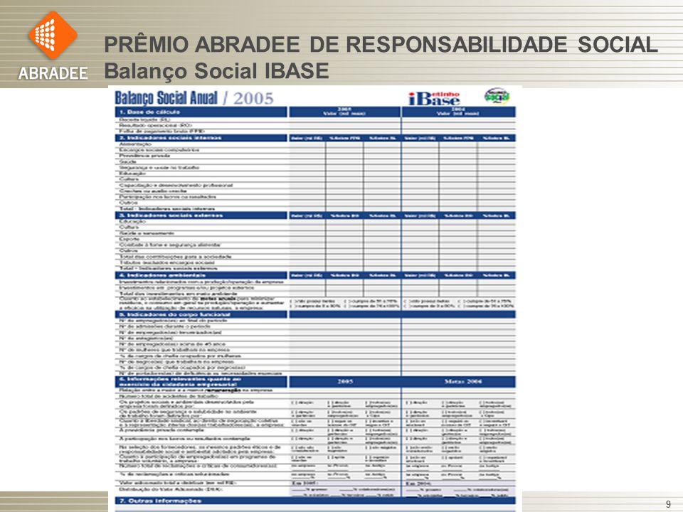 Fórum de Responsabilidade Sócio-Ambiental 30 Tx Cresc.
