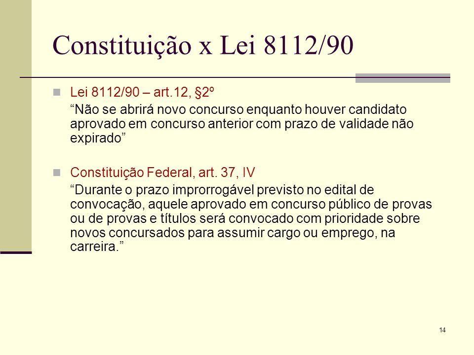 14 Constituição x Lei 8112/90 Lei 8112/90 – art.12, §2º Não se abrirá novo concurso enquanto houver candidato aprovado em concurso anterior com prazo