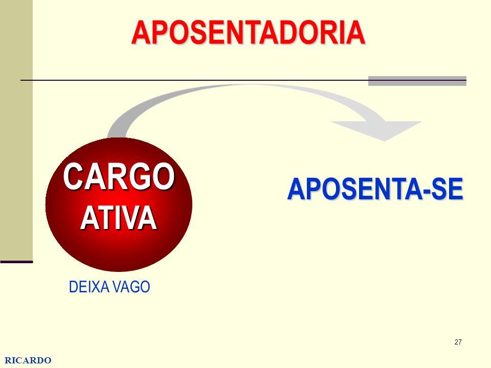 27 RICARDO CONZATTI APOSENTADORIA CARGOATIVA DEIXA VAGO APOSENTA-SE