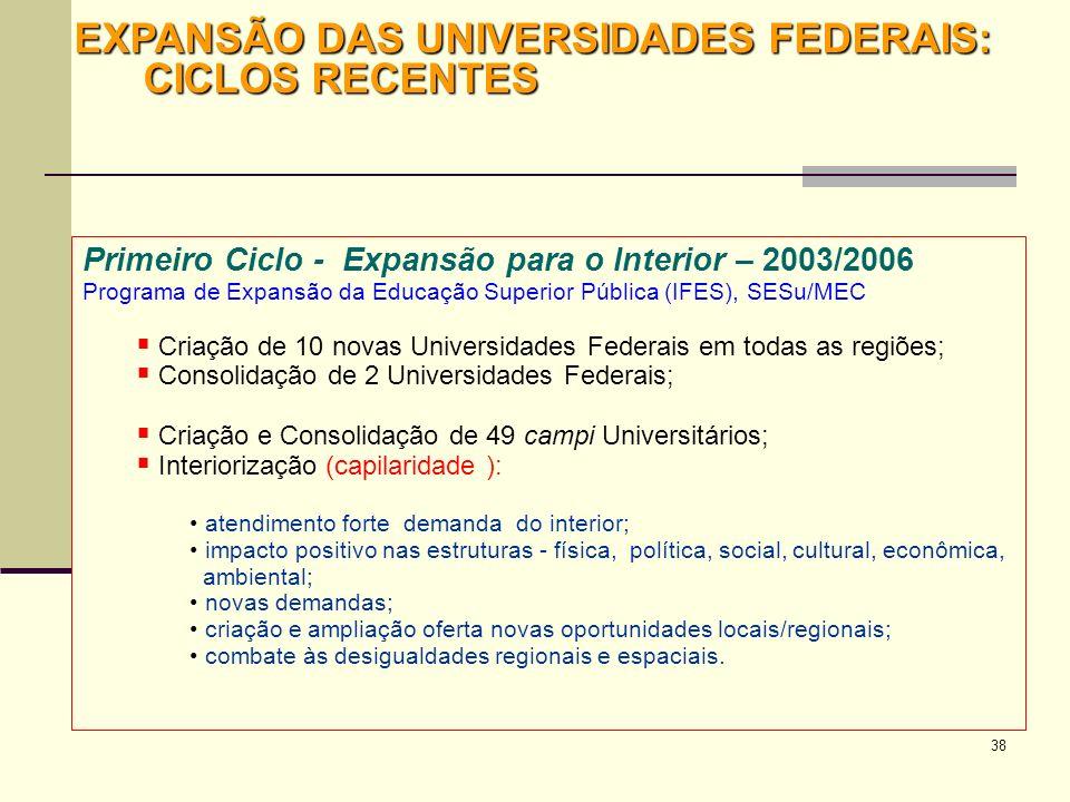 38 EXPANSÃO DAS UNIVERSIDADES FEDERAIS: CICLOS RECENTES CICLOS RECENTES Primeiro Ciclo - Expansão para o Interior – 2003/2006 Programa de Expansão da