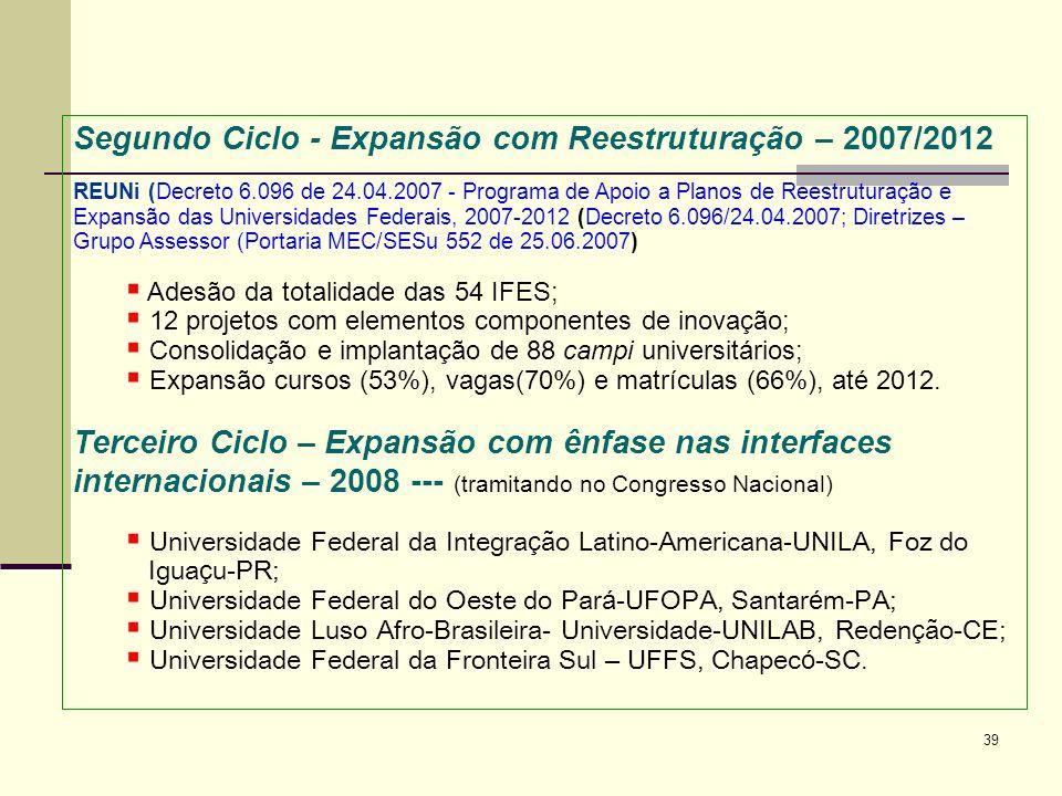 39 Segundo Ciclo - Expansão com Reestruturação – 2007/2012 REUNi (Decreto 6.096 de 24.04.2007 - Programa de Apoio a Planos de Reestruturação e Expansã