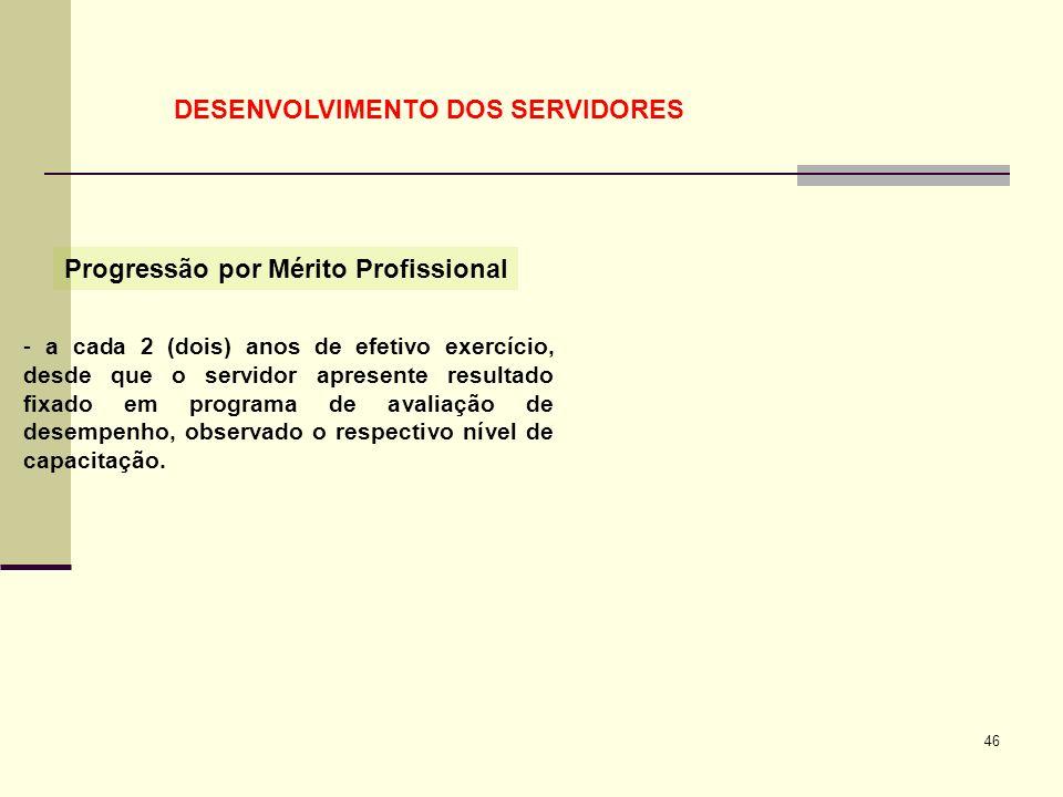 46 Progressão por Mérito Profissional - a cada 2 (dois) anos de efetivo exercício, desde que o servidor apresente resultado fixado em programa de aval