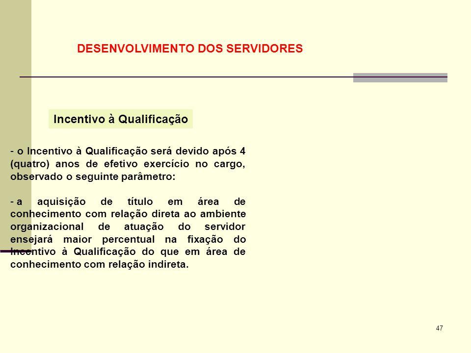 47 Incentivo à Qualificação - o Incentivo à Qualificação será devido após 4 (quatro) anos de efetivo exercício no cargo, observado o seguinte parâmetr