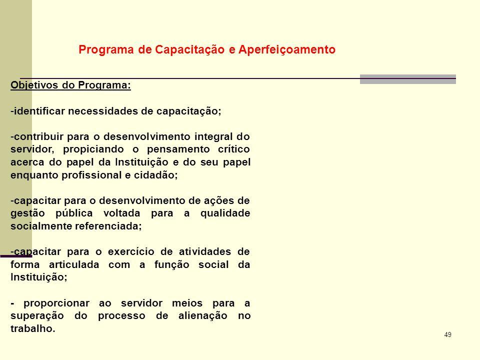 49 Programa de Capacitação e Aperfeiçoamento Objetivos do Programa: -identificar necessidades de capacitação; -contribuir para o desenvolvimento integ