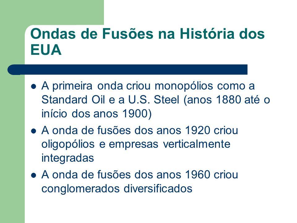 Ondas de Fusões na História dos EUA A primeira onda criou monopólios como a Standard Oil e a U.S. Steel (anos 1880 até o início dos anos 1900) A onda