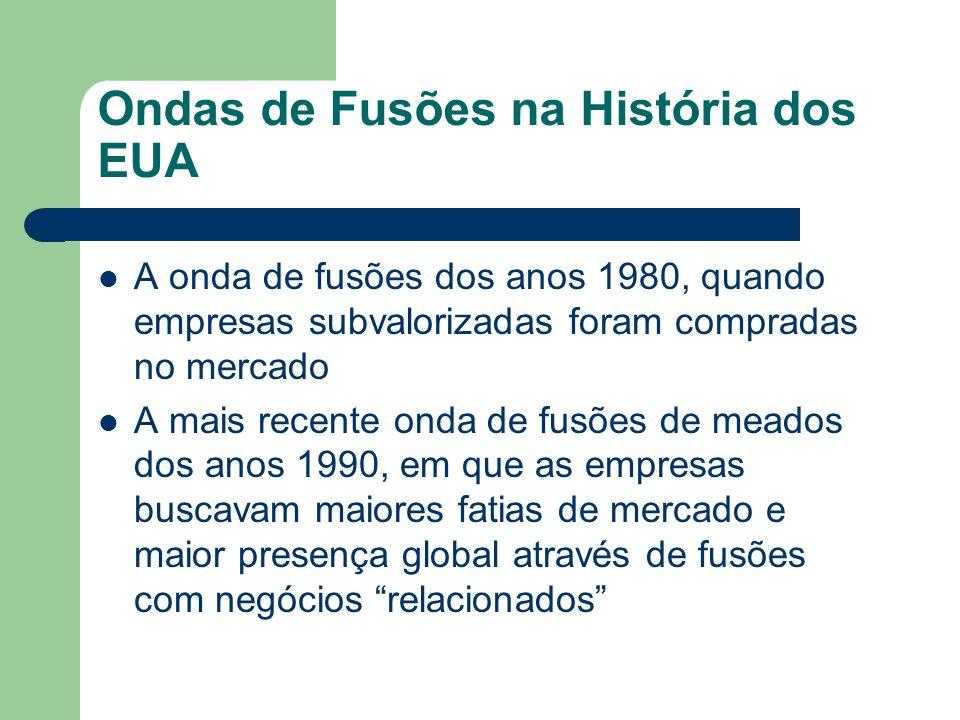 Ondas de Fusões na História dos EUA A onda de fusões dos anos 1980, quando empresas subvalorizadas foram compradas no mercado A mais recente onda de f
