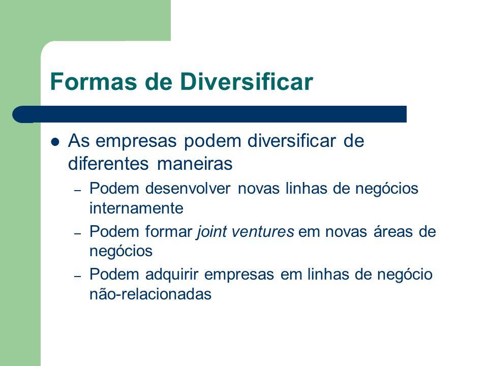 Formas de Diversificar As empresas podem diversificar de diferentes maneiras – Podem desenvolver novas linhas de negócios internamente – Podem formar