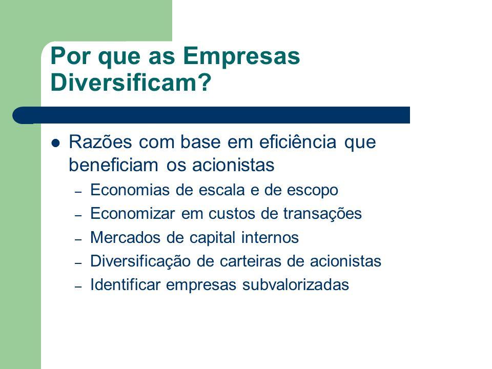 Por que as Empresas Diversificam? Razões com base em eficiência que beneficiam os acionistas – Economias de escala e de escopo – Economizar em custos